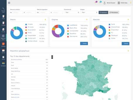 OGGO Data, le CRM qui rassemble les fonctionnalités Ventes, Marketing, Pilotage et Gestion pour les courtiers d'assurances